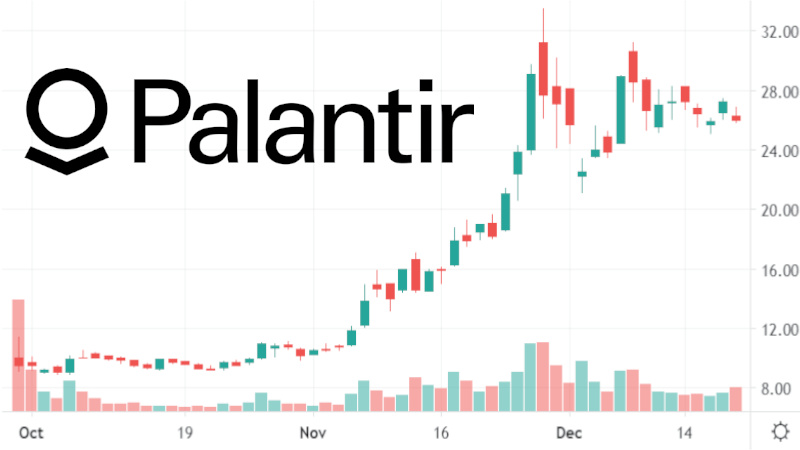 Palantir Technologies (PLTR) feature image